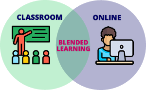 Blended Learning Diagram